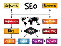 SEO (search engine optimization) Stock Photos