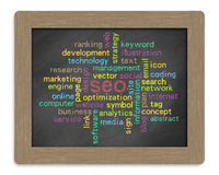 SEO. Or Search Engine Optimization For Website with blackboard Royalty Free Stock Image