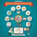 SEO Search-Maschinenoptimierung Ikonensatz Lizenzfreie Stockbilder
