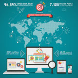 SEO Search-Maschinenoptimierung weltweites Infographics Lizenzfreies Stockfoto