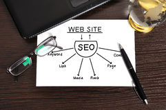 Seo sheme Stock Photo