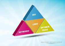 SEO sign. Search Engine Optimization pyramid words Royalty Free Stock Image