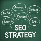 SEO-Strategie handgeschrieben auf Tafel Lizenzfreies Stockfoto