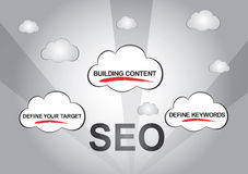 Seo Strategy Royalty Free Stock Photos