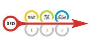 SEO Strategy Imagen de archivo libre de regalías