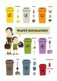 Separação Waste Imagens de Stock Royalty Free