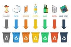 Separación de las papeleras de reciclaje Vector de la gestión de desechos stock de ilustración