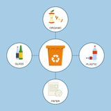 Separation recycling bins. Waste segregation management concept. Vector Illustration Stock Photography