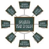Separe la palabra - pizarra Imagen de archivo libre de regalías