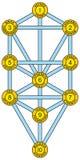 Sephirot και δέντρο του κίτρινου μπλε ζωής διανυσματική απεικόνιση