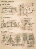 Sepia met de hand gemaakt diagram van veranderende mededeling door eeuw royalty-vrije stock afbeeldingen