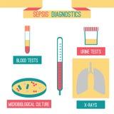 Sepsis diagnostics infographics template Stock Image