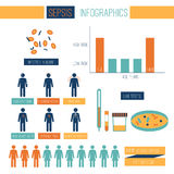 Sepsis infographics template Stock Photography