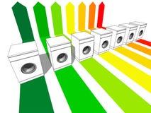 Sept machines à laver Image stock