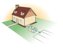 Septic System Diagram. An illustration of how a typical household septic system works Royalty Free Stock Photos