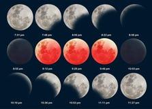Sequenza eccellente di eclissi della luna del sangue blu che mostra i tempi esatti Fotografie Stock Libere da Diritti