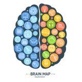 Ser humano Brain Map Concept Left e hemisfério direito Vetor ilustração royalty free