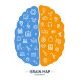 Ser humano Brain Map Concept Left y hemisferio correcto Vector ilustración del vector