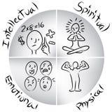 Ser humano equilibrado Imagem de Stock Royalty Free
