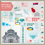 Serbia infographics, statistical data, sights Royalty Free Stock Photo