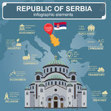 Serbia infographics, statistical data, sights Stock Photo