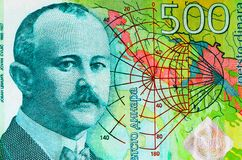 Serbian 500 dinara currency banknote, close up. Serbia money RSD dinar cash, macro view, portrait of Jovan Cvijic. stock image