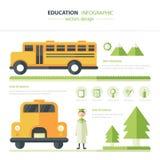 Serie dello scuolabus - 1 Immagini Stock