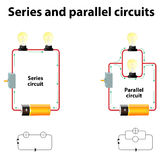 Series and parallel circuits Stock Photos