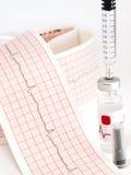 Seringue et fiole sur l'électrocardiographe Photos libres de droits