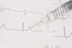 Seringue sur la feuille de coeur d'électrocardiogramme Images libres de droits