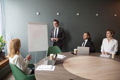 Serious male coach giving presentation on flipchart to business. Serious middle aged businessman presenting company business goals to colleagues during meeting Royalty Free Stock Image