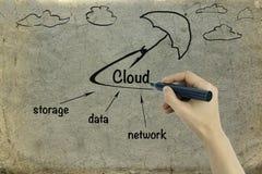 Server della nuvola su fondo di carta Fotografie Stock