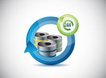 Server 24 hour service concept illustration design Royalty Free Stock Image