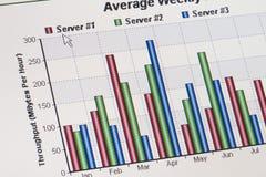 Serverleistung Lizenzfreie Stockfotos