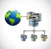 Serveror förbindelse till jordklotillustrationdesignen Arkivbild