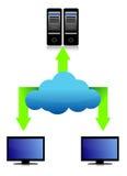 Serveror och molnet knyter kontakt Arkivbild