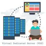 Serveur dédié virtuel de concept de vecteur sur le blanc illustration libre de droits