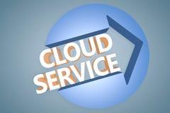 Serviço da nuvem Fotografia de Stock Royalty Free