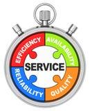 service Stock Afbeelding