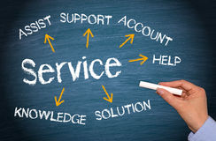 Service Business Concept Royalty Free Stock Photography