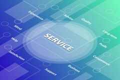 Service business words isometric 3d word text concept with some related text and dot connected - vector. Illustration stock illustration