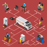 Service Centre Isometric Flowchart. With people used in inspection and repair of board monitor refrigerator hoods washing machine vector illustration Royalty Free Stock Images