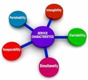 Service characteristics Stock Photo