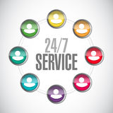 24-7 service community sign concept Stock Image