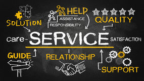 Service concept with business elements Stock Images