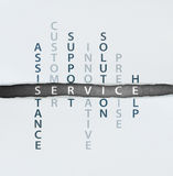 Service concept Royalty Free Stock Photos