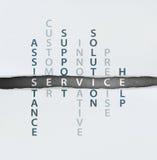 Service concept Royalty Free Stock Photos