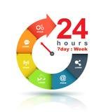 Service et support vingt-quatre heures sur vingt-quatre illustration libre de droits