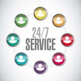 24-7 Service-Gemeinschaftszeichenkonzept Stockbild