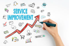 Service Improvement Concept. Hand with marker writing Stock Photography
